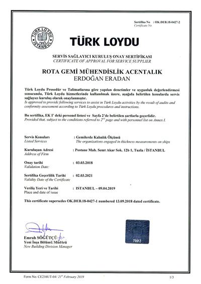Turk Loydu